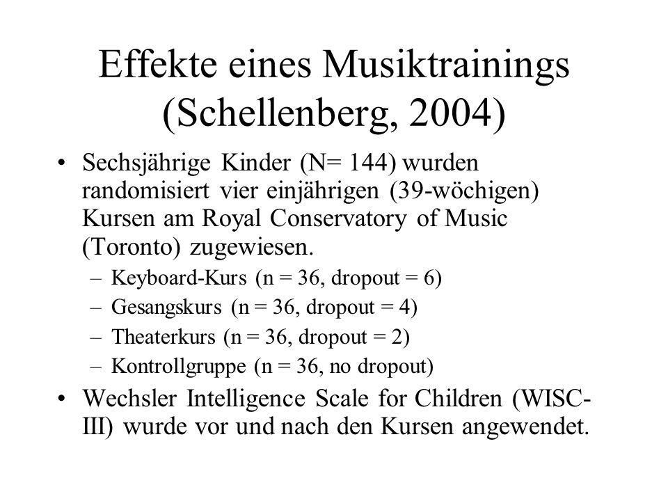 Effekte eines Musiktrainings (Schellenberg, 2004) Sechsjährige Kinder (N= 144) wurden randomisiert vier einjährigen (39-wöchigen) Kursen am Royal Cons