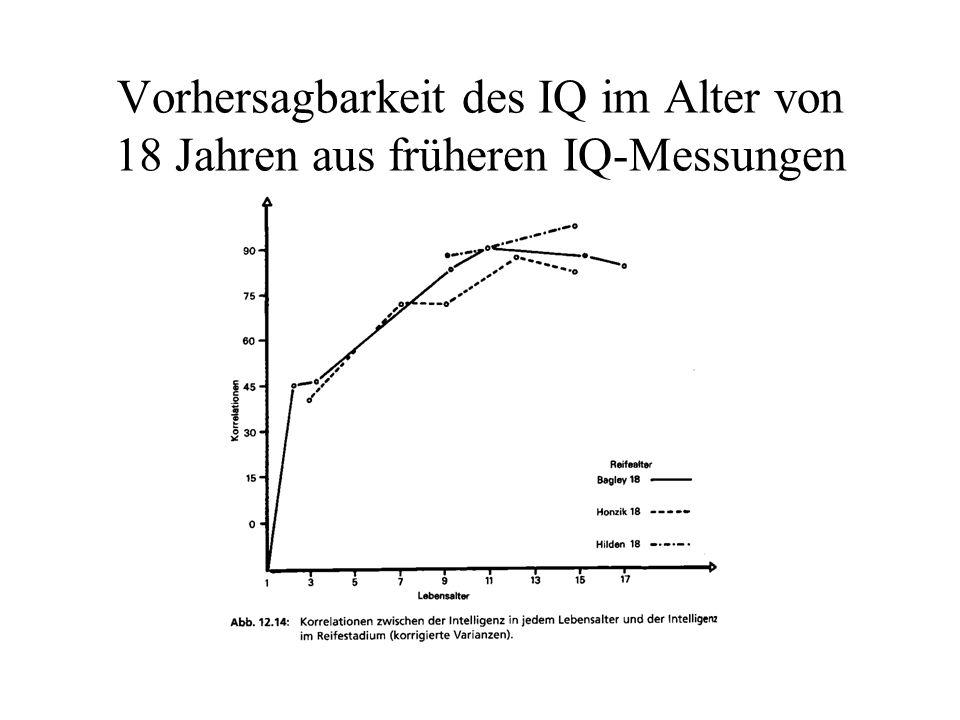 Vorhersagbarkeit des IQ im Alter von 18 Jahren aus früheren IQ-Messungen