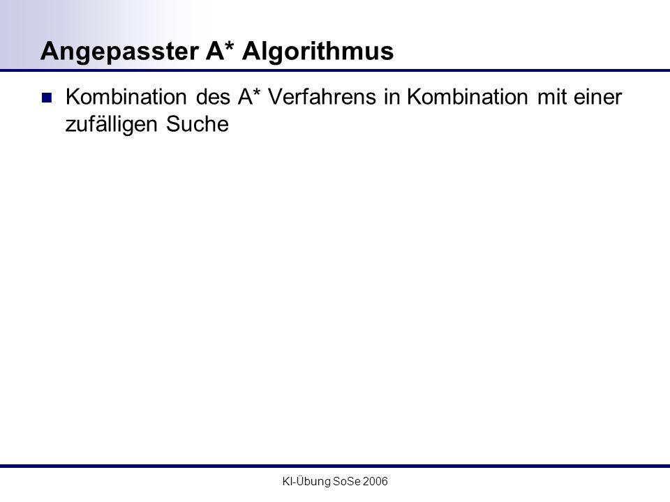 KI-Übung SoSe 2006 Angepasster A* Algorithmus Kombination des A* Verfahrens in Kombination mit einer zufälligen Suche