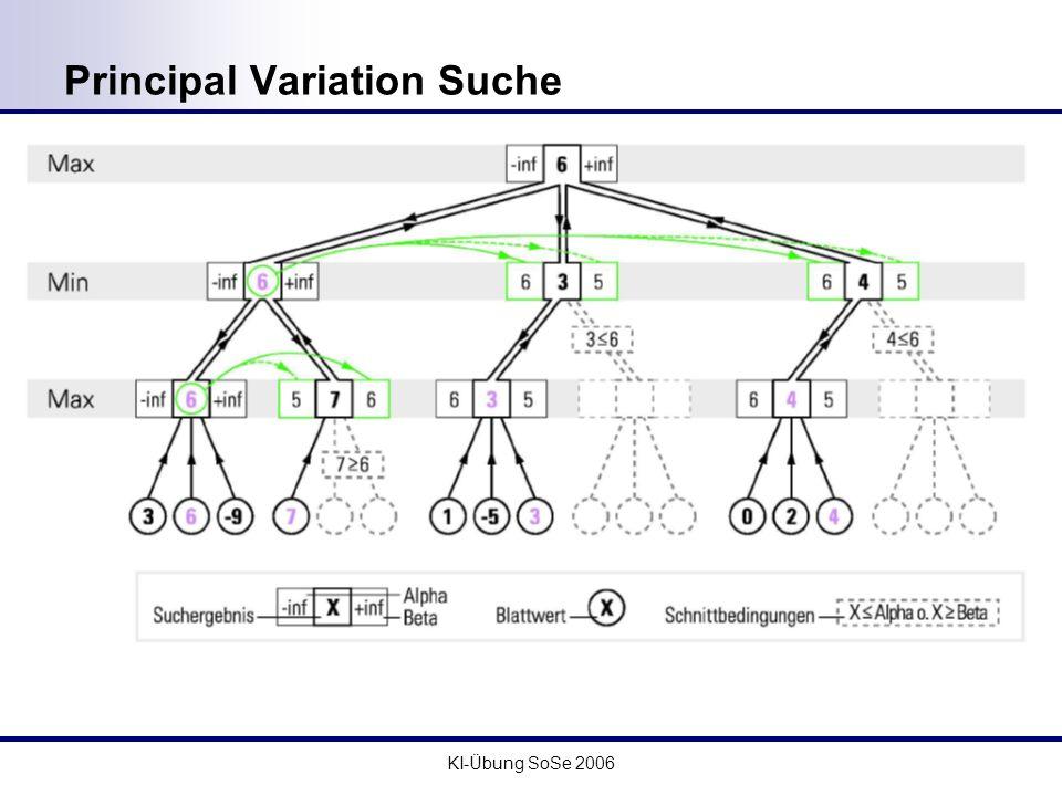 KI-Übung SoSe 2006 Principal Variation Suche