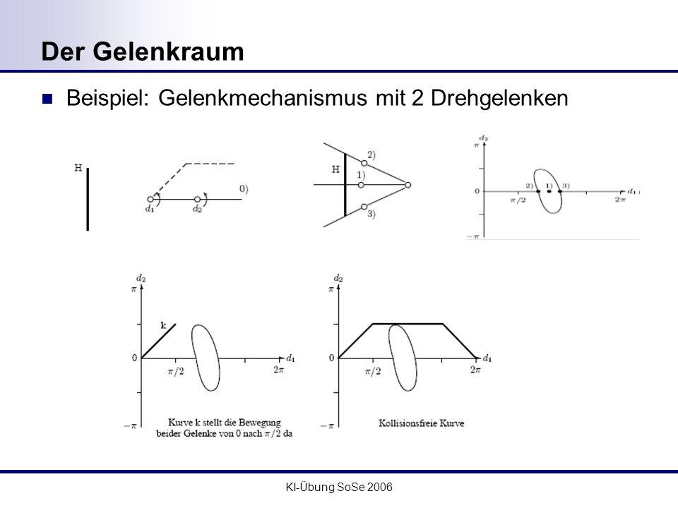 KI-Übung SoSe 2006 Wegsuche im Gelenkraum - Wegsuche ist Suche nach einer Bewegung für Punkte zwischen Gelenkraumhindernissen