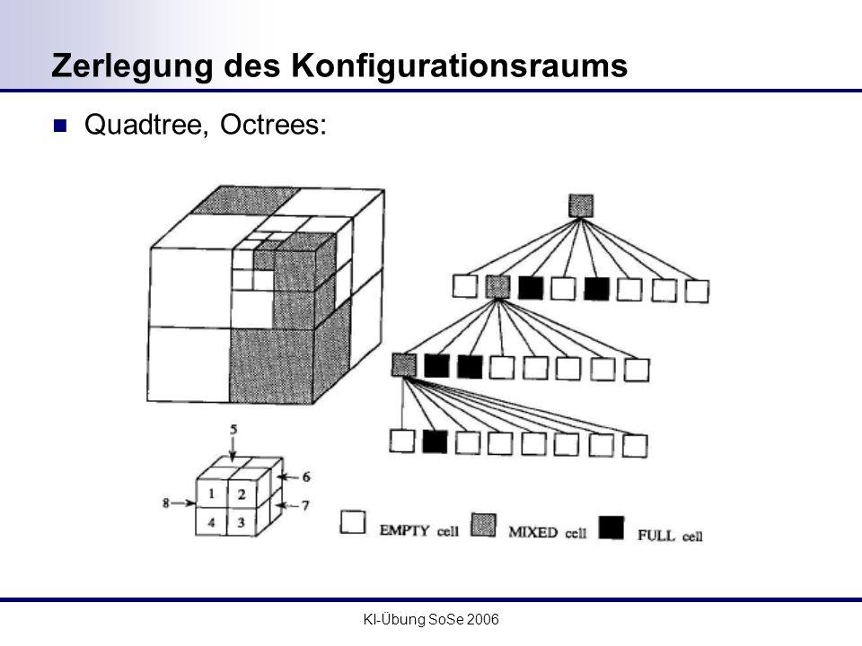 KI-Übung SoSe 2006 Zerlegung des Konfigurationsraums Quadtree, Octrees: