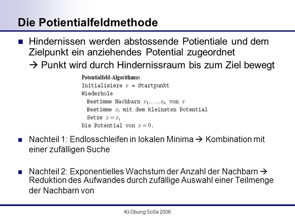 KI-Übung SoSe 2006 Die Potientialfeldmethode Hindernissen werden abstossende Potientiale und dem Zielpunkt ein anziehendes Potential zugeordnet Punkt