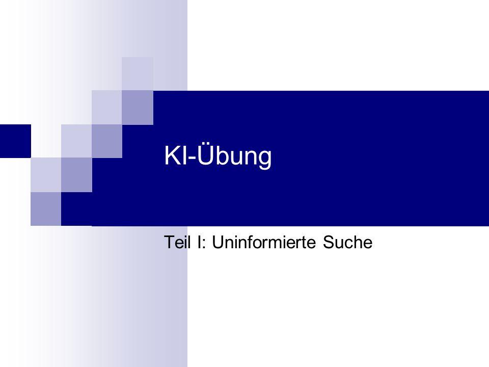 KI Übung SoSe 2006 Suche nach einer intelligenten Lösung Breitensuche (BFS, breadth first search)