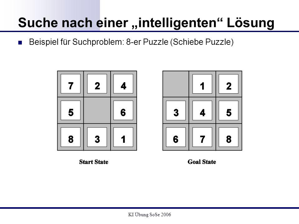 KI Übung SoSe 2006 Suche nach einer intelligenten Lösung Beispiel für Suchproblem: 8-er Puzzle (Schiebe Puzzle)