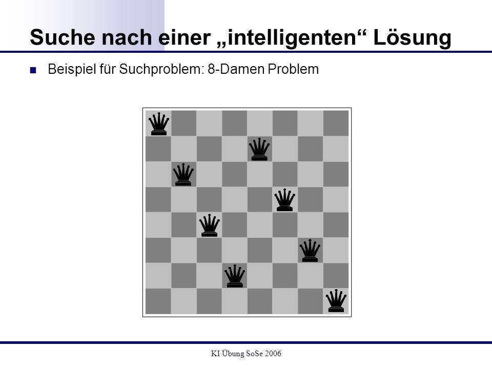 KI Übung SoSe 2006 Suche nach einer intelligenten Lösung Beispiel für Suchproblem: 8-Damen Problem