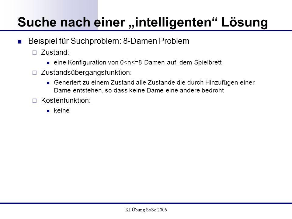 KI Übung SoSe 2006 Suche nach einer intelligenten Lösung Beispiel für Suchproblem: 8-Damen Problem Zustand: eine Konfiguration von 0<n<=8 Damen auf de