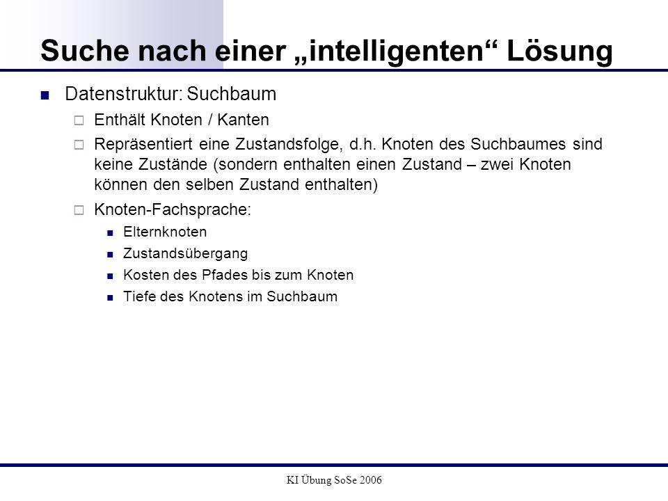 KI Übung SoSe 2006 Suche nach einer intelligenten Lösung Datenstruktur: Suchbaum Enthält Knoten / Kanten Repräsentiert eine Zustandsfolge, d.h. Knoten