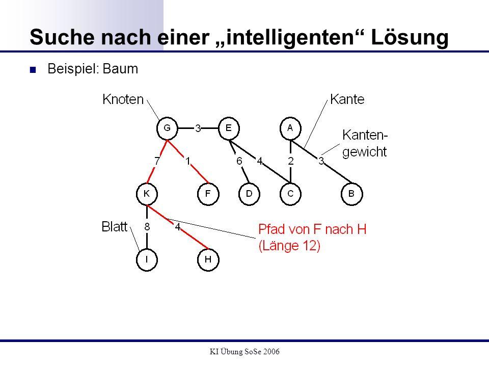 KI Übung SoSe 2006 Suche nach einer intelligenten Lösung Beispiel: Baum