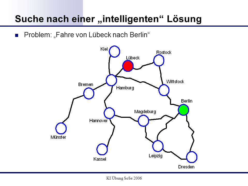 KI Übung SoSe 2006 Suche nach einer intelligenten Lösung Kriterien zur Bewertung von Lösungsstrategien Vollständigkeit (completeness): wenn es eine Lösung gibt, sollte der Algorithmus sie auch finden.