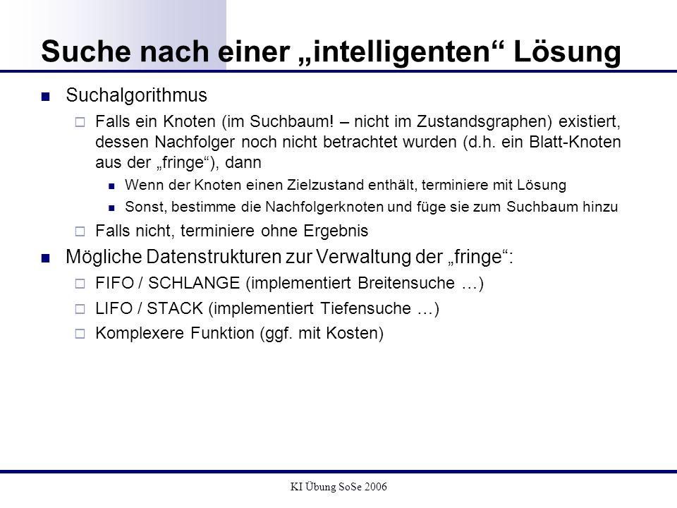 KI Übung SoSe 2006 Suche nach einer intelligenten Lösung Suchalgorithmus Falls ein Knoten (im Suchbaum! – nicht im Zustandsgraphen) existiert, dessen