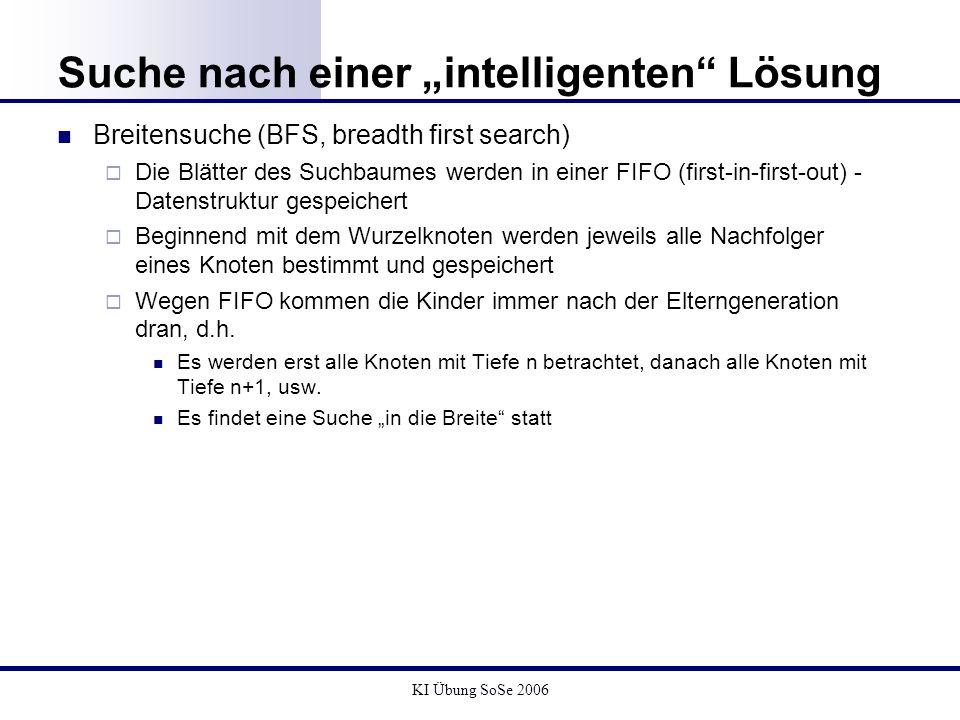 KI Übung SoSe 2006 Suche nach einer intelligenten Lösung Breitensuche (BFS, breadth first search) Die Blätter des Suchbaumes werden in einer FIFO (fir