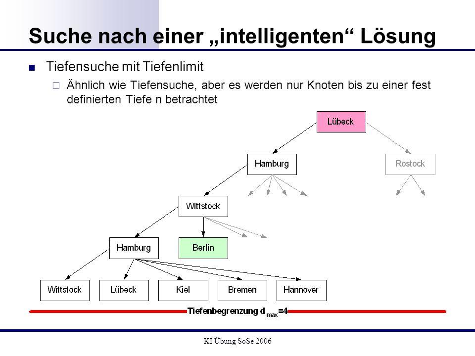 KI Übung SoSe 2006 Suche nach einer intelligenten Lösung Tiefensuche mit Tiefenlimit Ähnlich wie Tiefensuche, aber es werden nur Knoten bis zu einer f