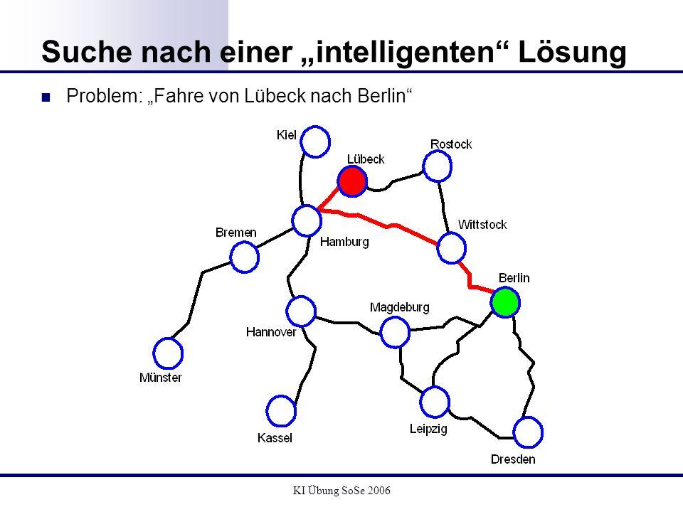 KI Übung SoSe 2006 Suche nach einer intelligenten Lösung Kostenbasierte Suche (uniform cost search)