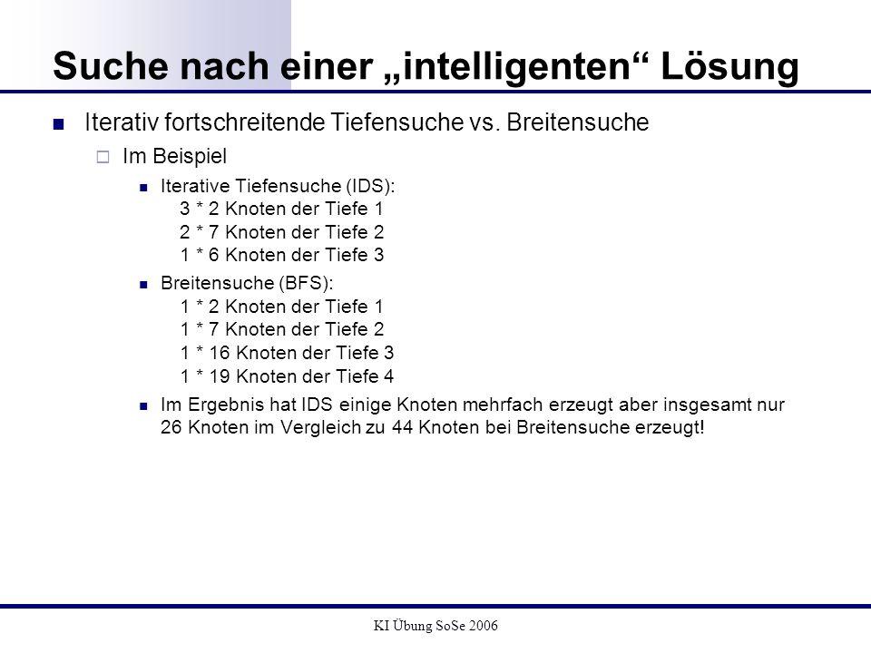 KI Übung SoSe 2006 Suche nach einer intelligenten Lösung Iterativ fortschreitende Tiefensuche vs. Breitensuche Im Beispiel Iterative Tiefensuche (IDS)
