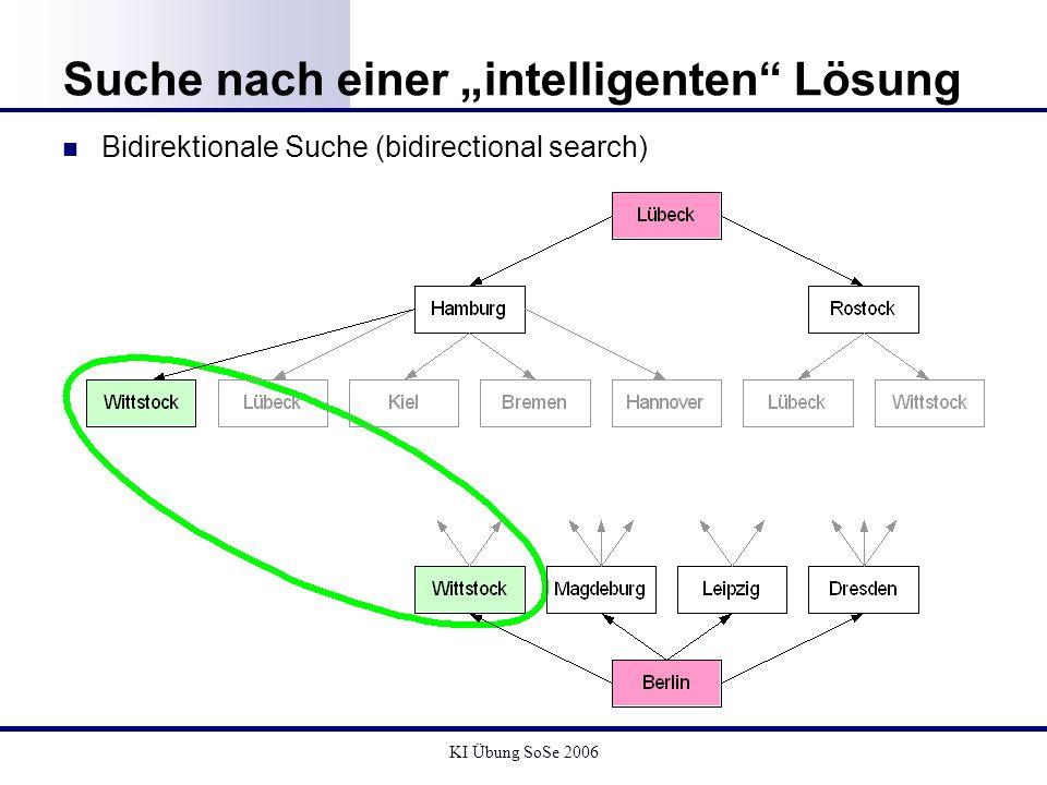 KI Übung SoSe 2006 Suche nach einer intelligenten Lösung Bidirektionale Suche (bidirectional search)