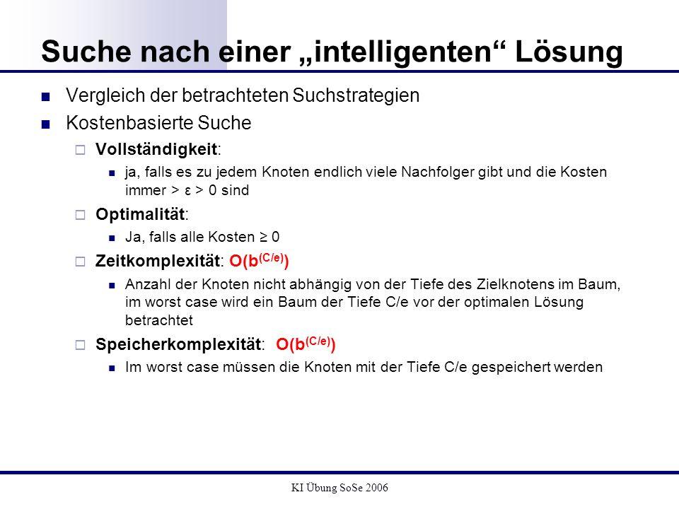 KI Übung SoSe 2006 Suche nach einer intelligenten Lösung Vergleich der betrachteten Suchstrategien Kostenbasierte Suche Vollständigkeit: ja, falls es