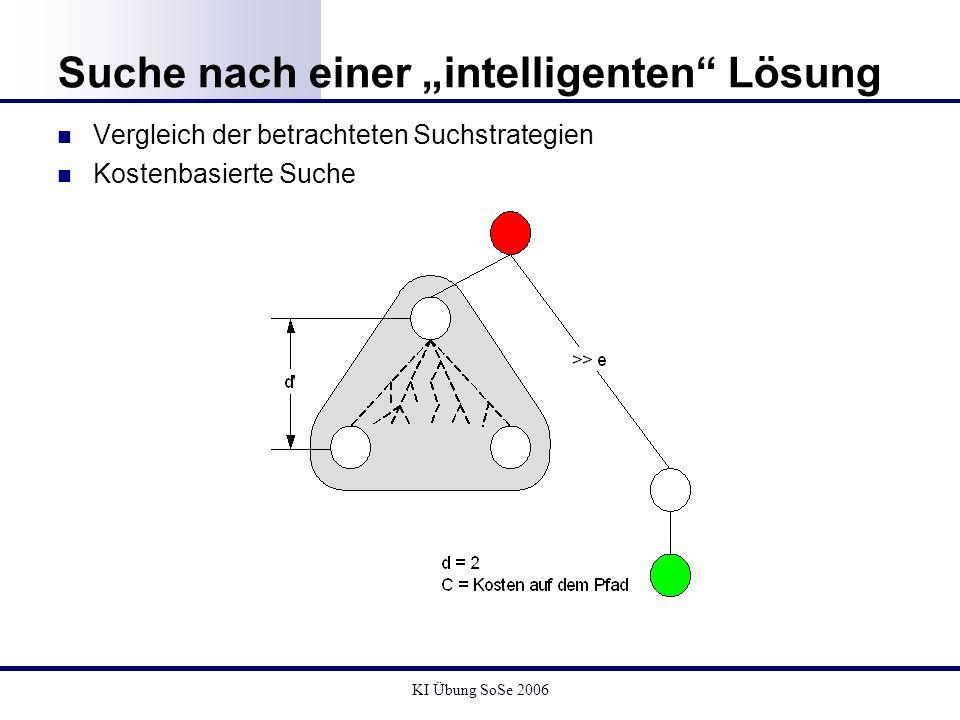 KI Übung SoSe 2006 Suche nach einer intelligenten Lösung Vergleich der betrachteten Suchstrategien Kostenbasierte Suche
