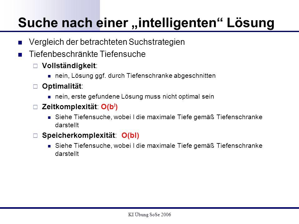 KI Übung SoSe 2006 Suche nach einer intelligenten Lösung Vergleich der betrachteten Suchstrategien Tiefenbeschränkte Tiefensuche Vollständigkeit: nein