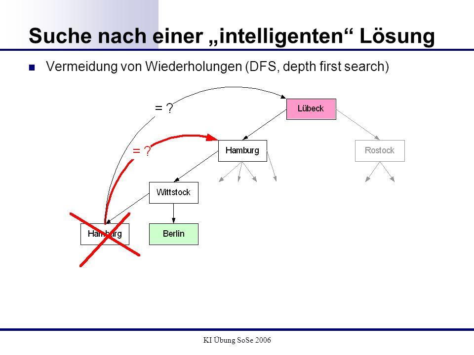 KI Übung SoSe 2006 Suche nach einer intelligenten Lösung Vermeidung von Wiederholungen (DFS, depth first search)