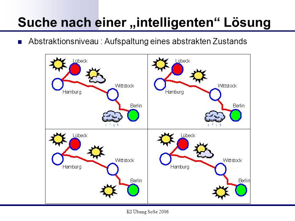 KI Übung SoSe 2006 Suche nach einer intelligenten Lösung Tiefensuche mit Tiefenlimit Ähnlich wie Tiefensuche, aber es werden nur Knoten bis zu einer fest definierten Tiefe n betrachtet