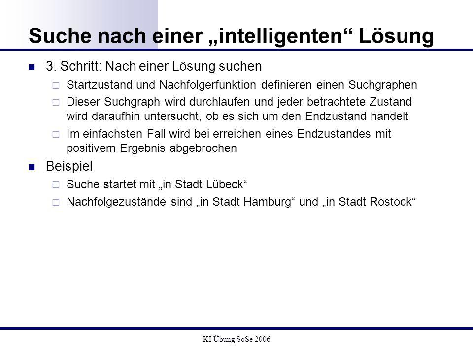 KI Übung SoSe 2006 Suche nach einer intelligenten Lösung 3. Schritt: Nach einer Lösung suchen Startzustand und Nachfolgerfunktion definieren einen Suc