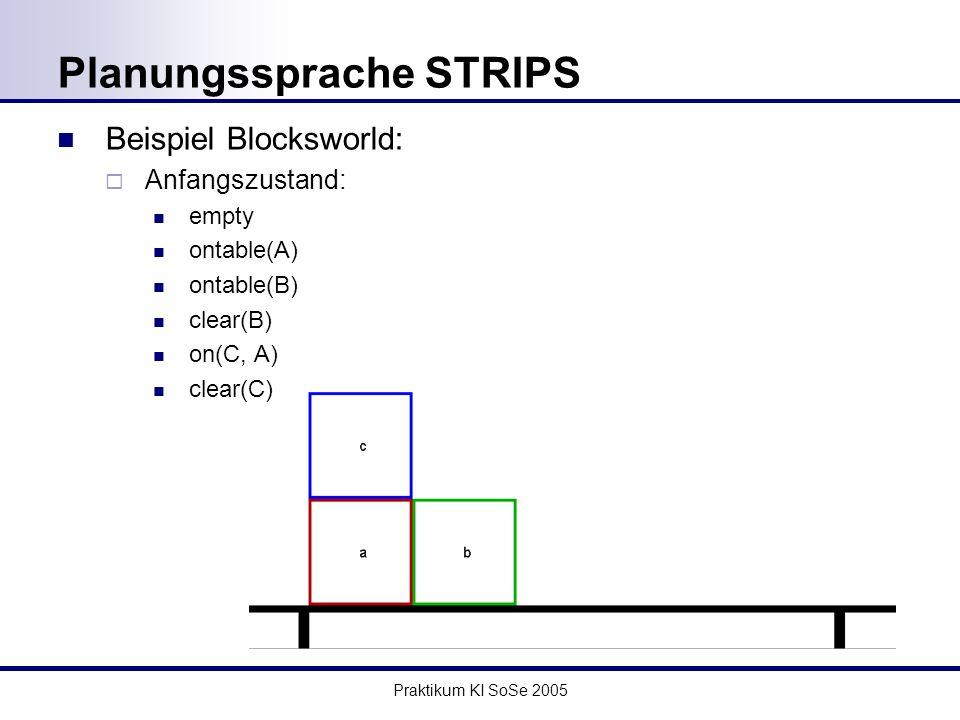 Praktikum KI SoSe 2005 Planungssprache STRIPS Beispiel Blocksworld: Anfangszustand: empty ontable(A) ontable(B) clear(B) on(C, A) clear(C)