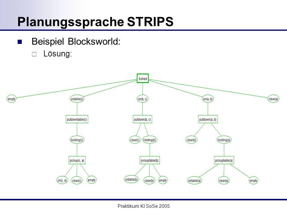 Praktikum KI SoSe 2005 Planungssprache STRIPS Beispiel Blocksworld: Lösung: