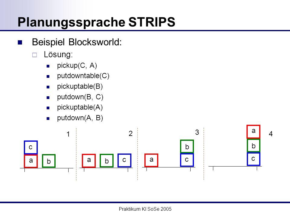 Praktikum KI SoSe 2005 Planungssprache STRIPS Beispiel Blocksworld: Lösung: pickup(C, A) putdowntable(C) pickuptable(B) putdown(B, C) pickuptable(A) putdown(A, B) a c b ac b ac b a c b 1 2 3 4