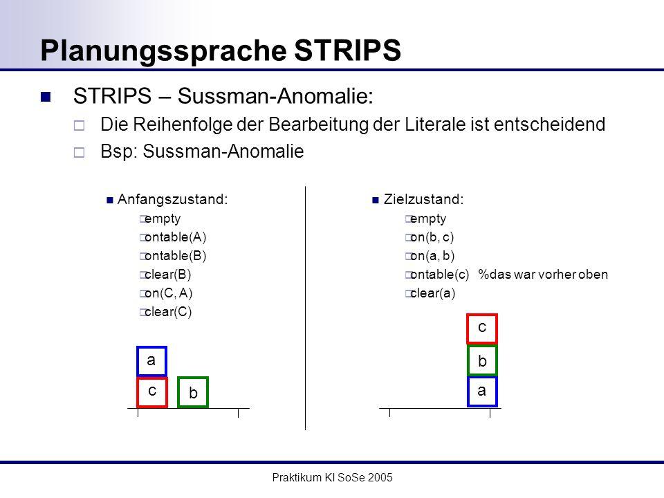 Praktikum KI SoSe 2005 Planungssprache STRIPS STRIPS – Sussman-Anomalie: Die Reihenfolge der Bearbeitung der Literale ist entscheidend Bsp: Sussman-Anomalie Anfangszustand: empty ontable(A) ontable(B) clear(B) on(C, A) clear(C) Zielzustand: empty on(b, c) on(a, b) ontable(c) %das war vorher oben clear(a) c a b c a b