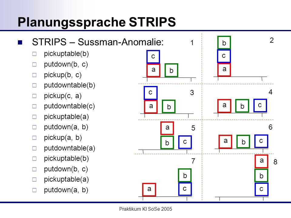 Praktikum KI SoSe 2005 Planungssprache STRIPS STRIPS – Sussman-Anomalie: pickuptable(b) putdown(b, c) pickup(b, c) putdowntable(b) pickup(c, a) putdowntable(c) pickuptable(a) putdown(a, b) pickup(a, b) putdowntable(a) pickuptable(b) putdown(b, c) pickuptable(a) putdown(a, b) a c b a c b a c b a c b a c b a c b a c b a c b 1 2 3 4 5 6 7 8