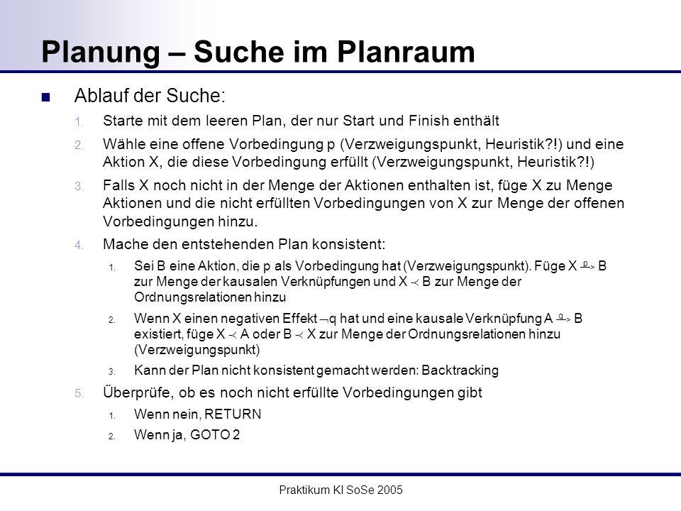 Praktikum KI SoSe 2005 Planung – Suche im Planraum Ablauf der Suche: 1. Starte mit dem leeren Plan, der nur Start und Finish enthält 2. Wähle eine off