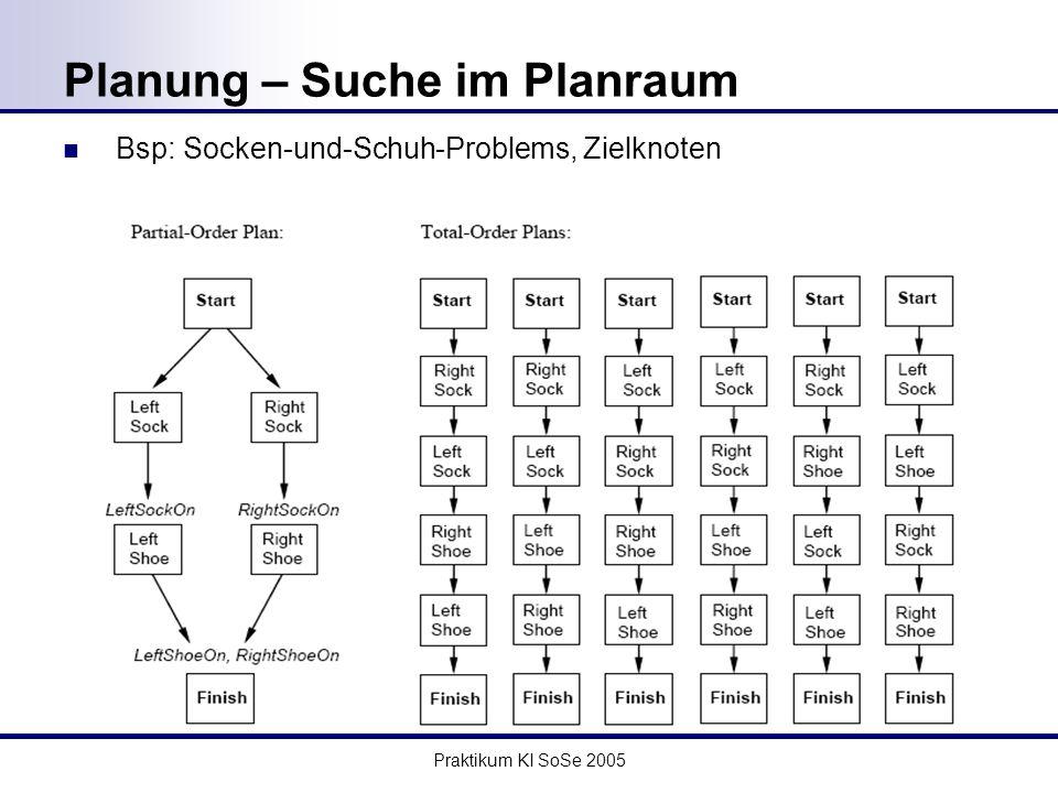 Praktikum KI SoSe 2005 Planung – Suche im Planraum Bsp: Socken-und-Schuh-Problems, Zielknoten