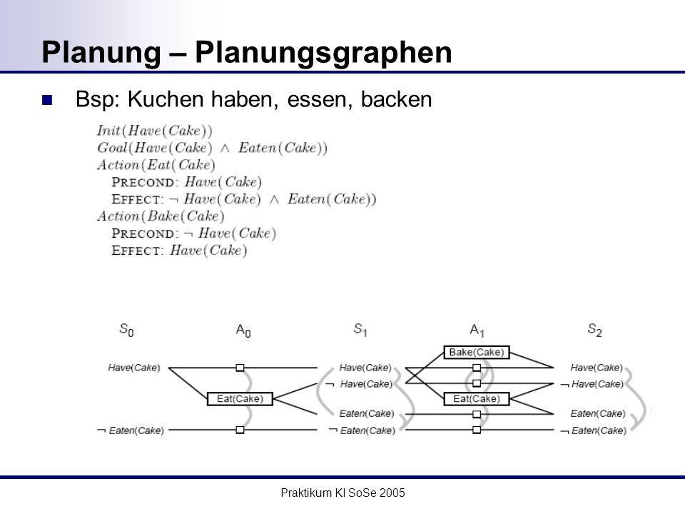 Praktikum KI SoSe 2005 Planung – Planungsgraphen Bsp: Kuchen haben, essen, backen