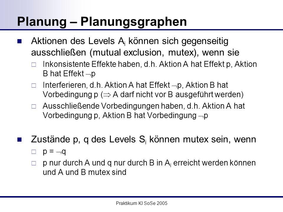 Praktikum KI SoSe 2005 Planung – Planungsgraphen Aktionen des Levels A i können sich gegenseitig ausschließen (mutual exclusion, mutex), wenn sie Inkonsistente Effekte haben, d.h.