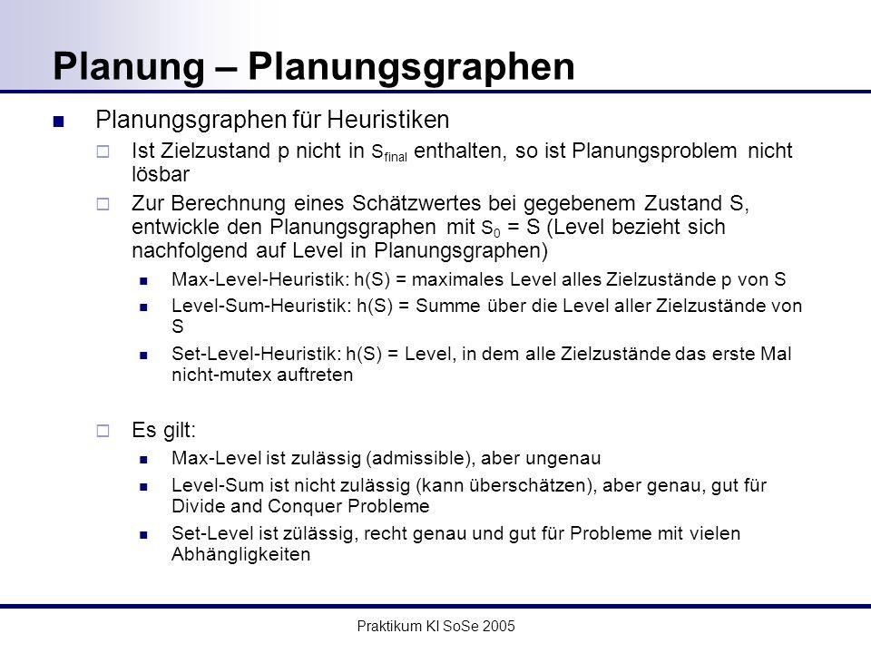 Praktikum KI SoSe 2005 Planung – Planungsgraphen Planungsgraphen für Heuristiken Ist Zielzustand p nicht in S final enthalten, so ist Planungsproblem