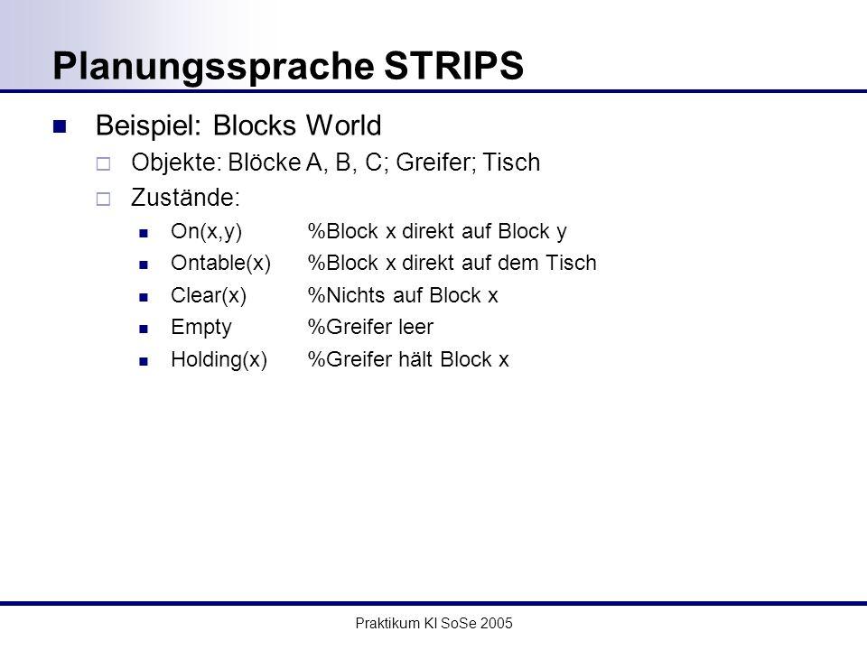 Praktikum KI SoSe 2005 Planungssprache STRIPS Beispiel: Blocks World Objekte: Blöcke A, B, C; Greifer; Tisch Zustände: On(x,y)%Block x direkt auf Block y Ontable(x)%Block x direkt auf dem Tisch Clear(x)%Nichts auf Block x Empty%Greifer leer Holding(x)%Greifer hält Block x