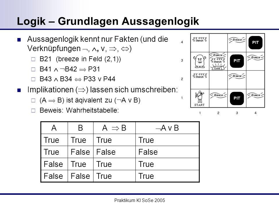 Praktikum KI SoSe 2005 Logik – Grundlagen Aussagenlogik Aussagenlogik kennt nur Fakten (und die Verknüpfungen,, v,, ) B21 (breeze in Feld (2,1)) B41 B42 P31 B43 B34 P33 v P44 Implikationen ( ) lassen sich umschreiben: (A B) ist äqivalent zu ( A v B) Beweis: Wahrheitstabelle: AB A B A v B True False True False True