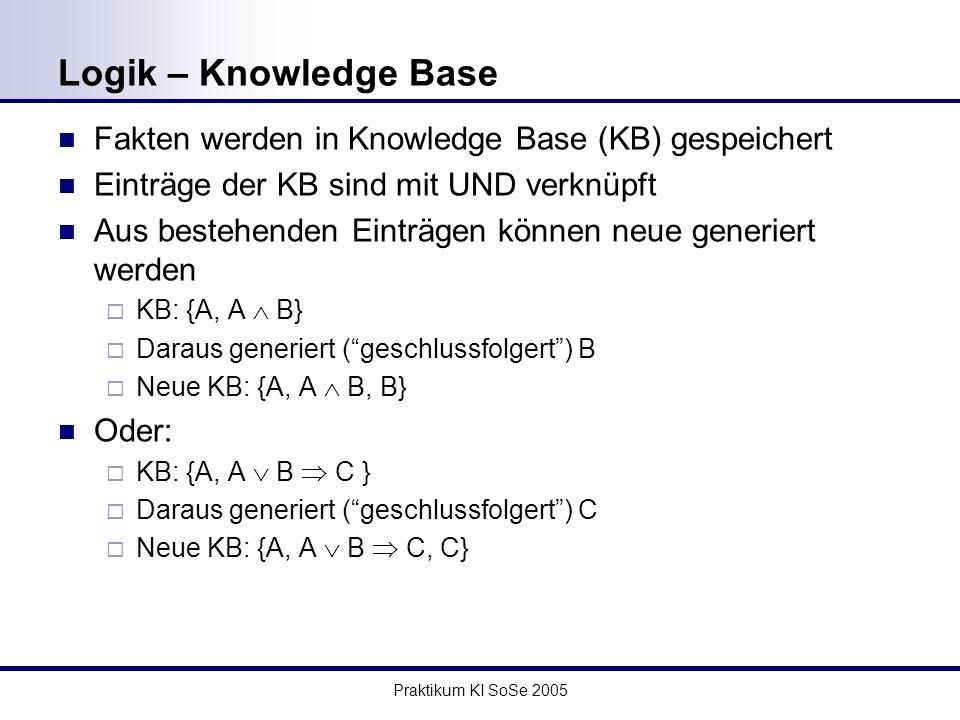 Praktikum KI SoSe 2005 Logik – Knowledge Base Fakten werden in Knowledge Base (KB) gespeichert Einträge der KB sind mit UND verknüpft Aus bestehenden Einträgen können neue generiert werden KB: {A, A B} Daraus generiert (geschlussfolgert) B Neue KB: {A, A B, B} Oder: KB: {A, A B C } Daraus generiert (geschlussfolgert) C Neue KB: {A, A B C, C}
