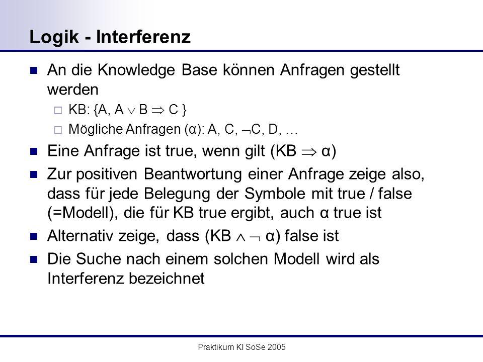 Praktikum KI SoSe 2005 Logik - Interferenz An die Knowledge Base können Anfragen gestellt werden KB: {A, A B C } Mögliche Anfragen (α): A, C, C, D, … Eine Anfrage ist true, wenn gilt (KB α) Zur positiven Beantwortung einer Anfrage zeige also, dass für jede Belegung der Symbole mit true / false (=Modell), die für KB true ergibt, auch α true ist Alternativ zeige, dass (KB α) false ist Die Suche nach einem solchen Modell wird als Interferenz bezeichnet