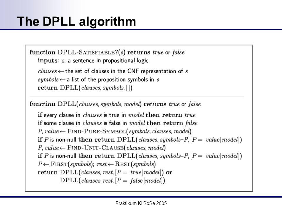 Praktikum KI SoSe 2005 The DPLL algorithm