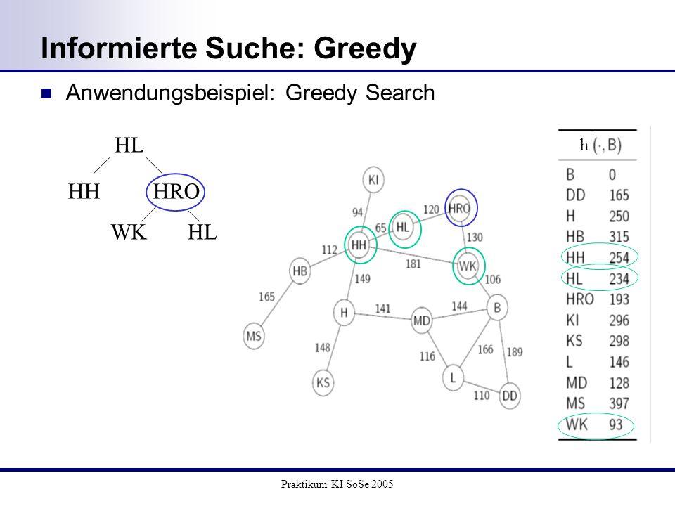 Praktikum KI SoSe 2005 Anwendungsbeispiel: Greedy Search Informierte Suche: Greedy h HL HHHRO WKHL