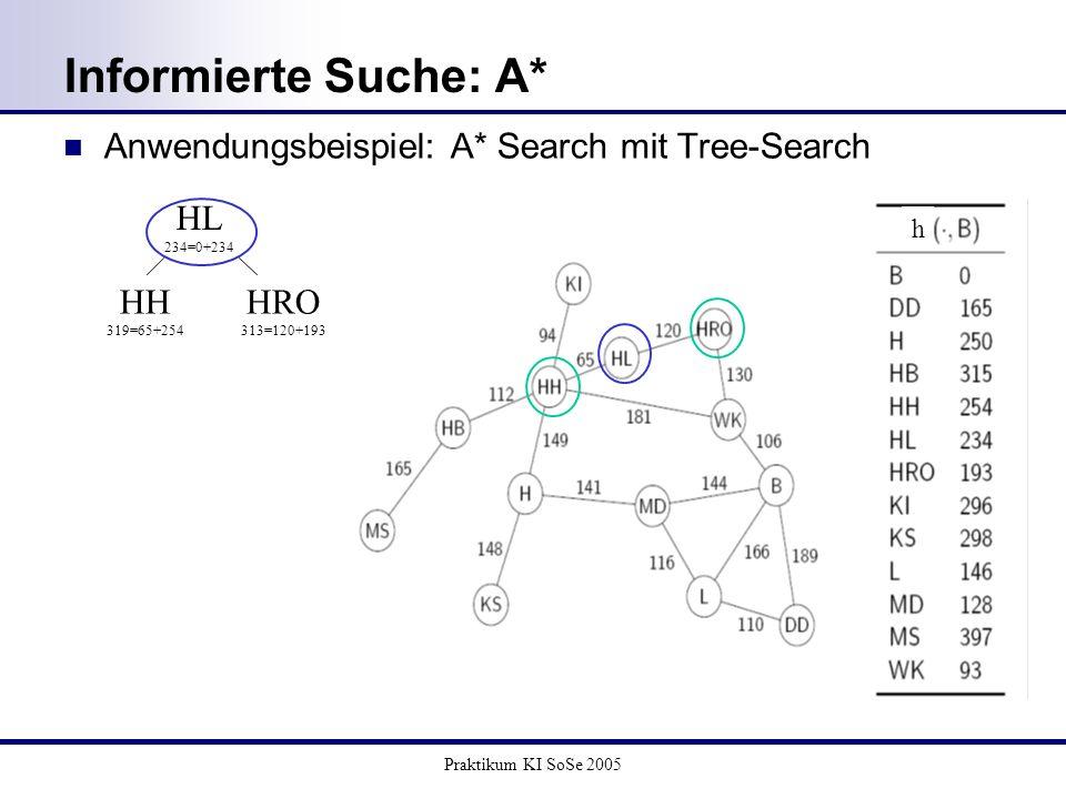 Praktikum KI SoSe 2005 Anwendungsbeispiel: A* Search mit Tree-Search Informierte Suche: A* h HH 319=65+254 HRO 313=120+193 HL 234=0+234