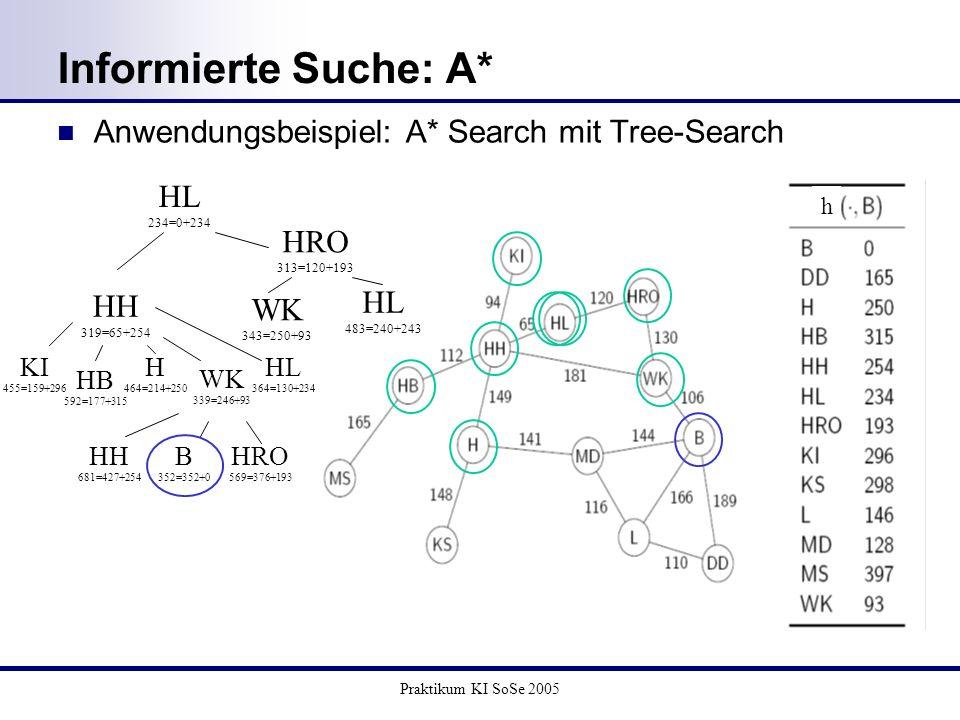 Praktikum KI SoSe 2005 Anwendungsbeispiel: A* Search mit Tree-Search Informierte Suche: A* h HH 319=65+254 HRO 313=120+193 WK 343=250+93 HL 483=240+24
