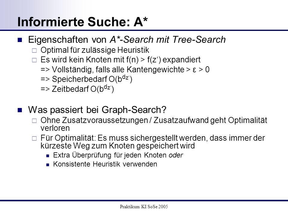Praktikum KI SoSe 2005 Informierte Suche: A* Eigenschaften von A*-Search mit Tree-Search Optimal für zulässige Heuristik Es wird kein Knoten mit f(n)