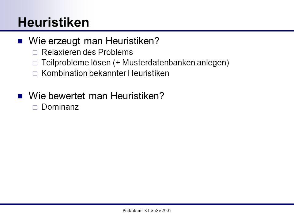 Praktikum KI SoSe 2005 Heuristiken Wie erzeugt man Heuristiken? Relaxieren des Problems Teilprobleme lösen (+ Musterdatenbanken anlegen) Kombination b