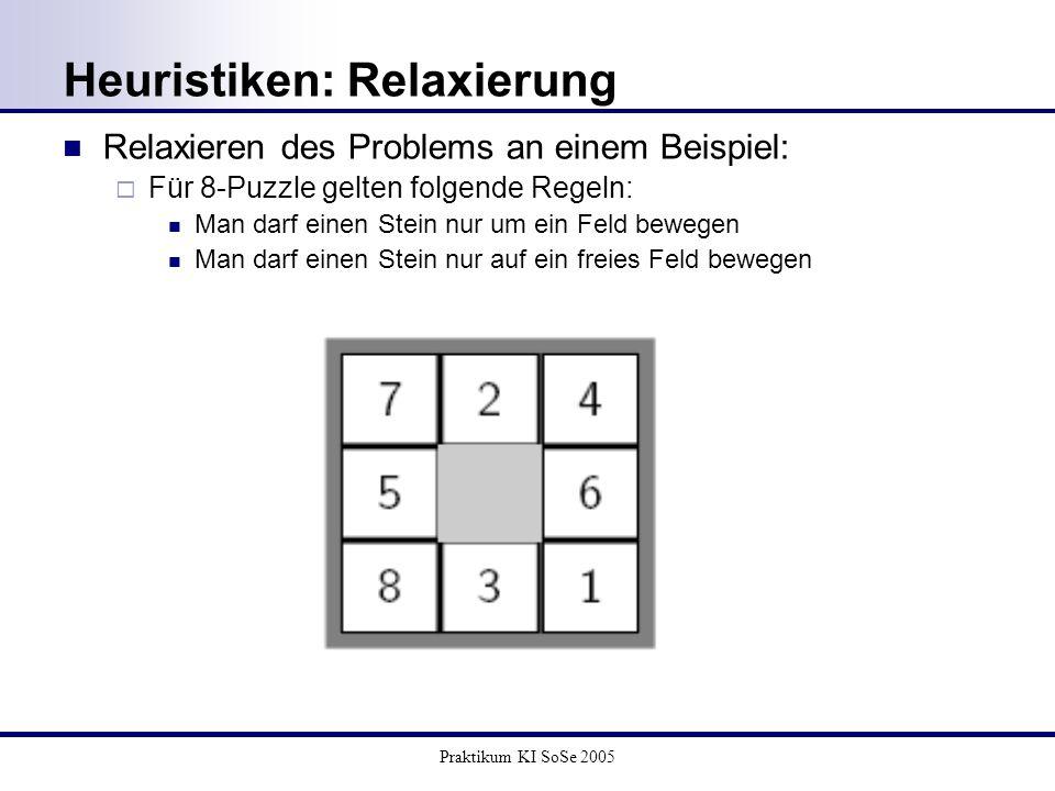 Praktikum KI SoSe 2005 Heuristiken: Relaxierung Relaxieren des Problems an einem Beispiel: Für 8-Puzzle gelten folgende Regeln: Man darf einen Stein n