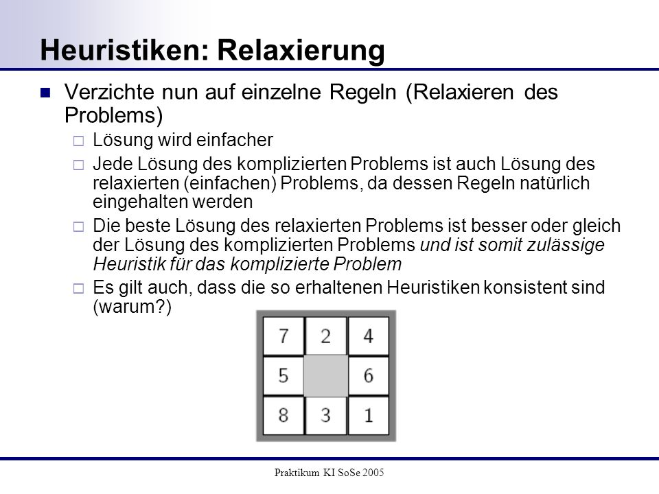 Praktikum KI SoSe 2005 Heuristiken: Relaxierung Verzichte nun auf einzelne Regeln (Relaxieren des Problems) Lösung wird einfacher Jede Lösung des komp
