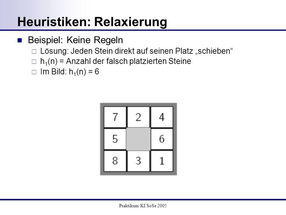 Praktikum KI SoSe 2005 Heuristiken: Relaxierung Beispiel: Keine Regeln Lösung: Jeden Stein direkt auf seinen Platz schieben h 1 (n) = Anzahl der falsc