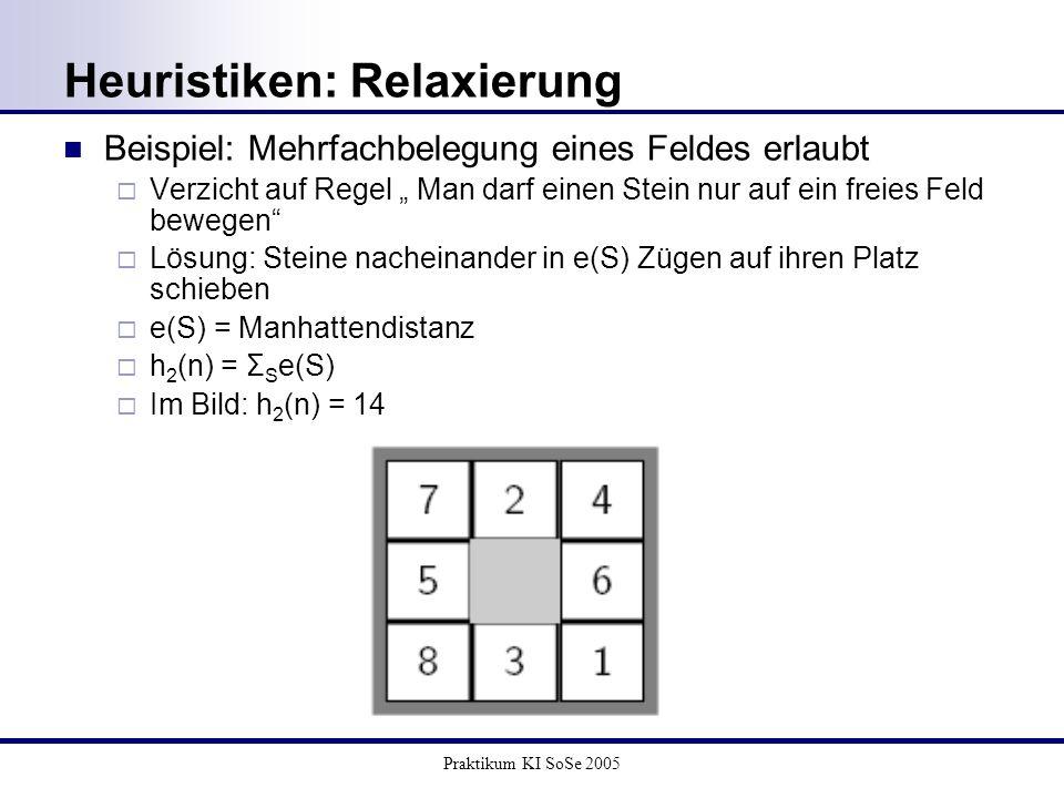 Praktikum KI SoSe 2005 Heuristiken: Relaxierung Beispiel: Mehrfachbelegung eines Feldes erlaubt Verzicht auf Regel Man darf einen Stein nur auf ein fr